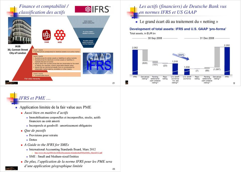 Incorporels et goodwill : amortissement obligatoire Que de passifs Provisions pour retraite Dettes A Guide to the IFRS for SMEs International Accounting Standards Board, Mars 2012 http://www.ifrs.
