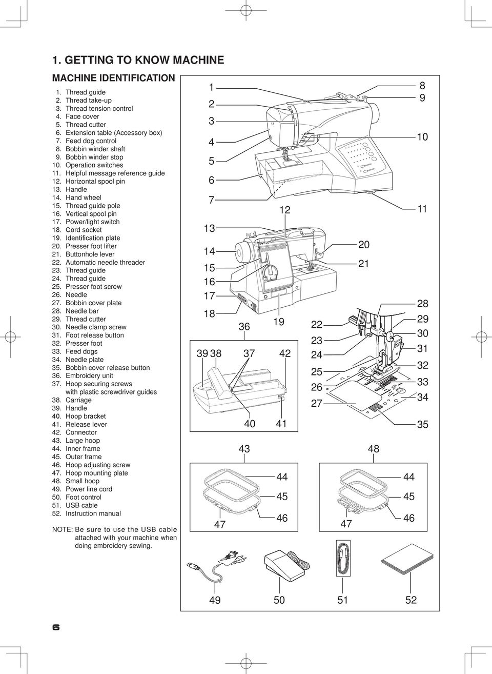 Power/light switch 18. Cord socket 19. Identification plate 20. Presser foot lifter 21. Buttonhole lever 22. Automatic needle threader 23. Thread guide 24. Thread guide 25. Presser foot screw 26.