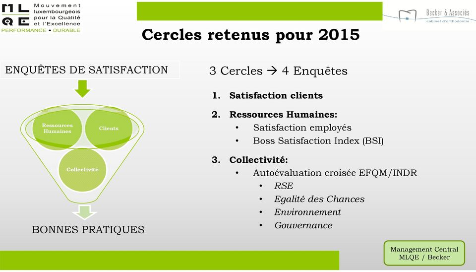 Ressources Humaines: Satisfaction employés Boss Satisfaction Index (BSI) Collectivité