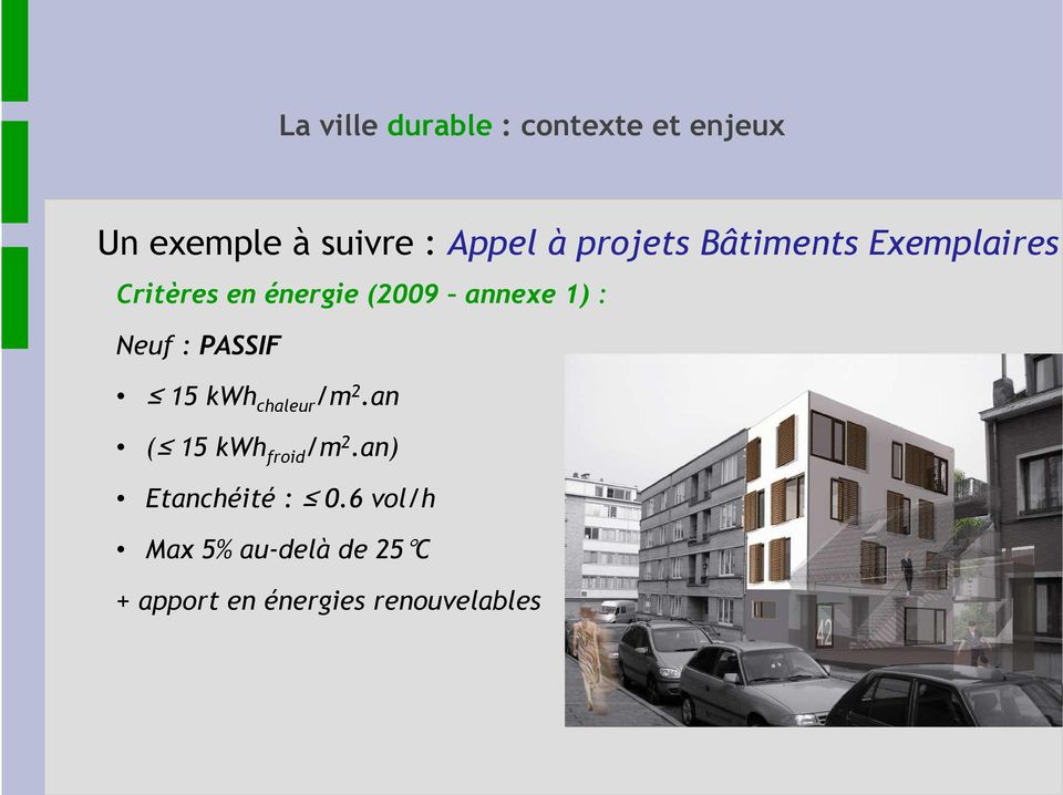 Neuf : PASSIF 15 kwh chaleur /m 2.an ( 15 kwh froid /m 2.