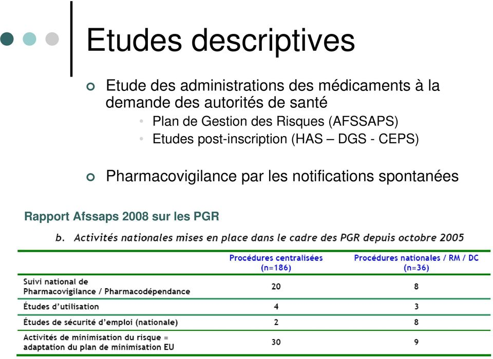 (AFSSAPS) Etudes post-inscription (HAS DGS - CEPS)