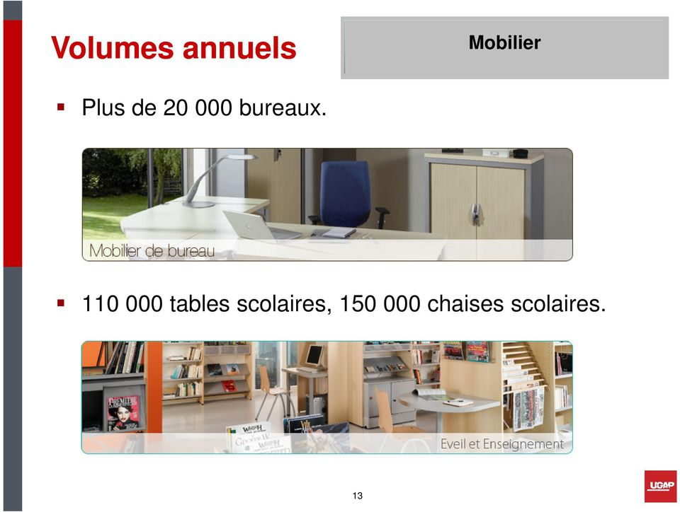 110 000 tables scolaires,