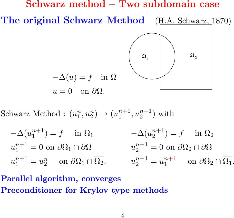Schwarz Method : (u n 1,u n 2 ) (u n+1 1,u n+1 2 )with (u n+1 1 )=f in Ω 1 u n+1 1 = 0 on Ω