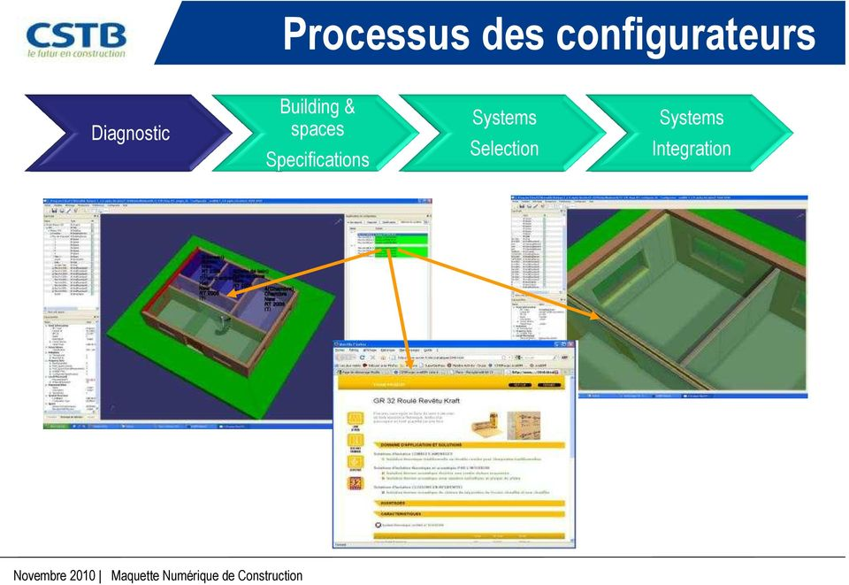 Systems Selection Systems Integration