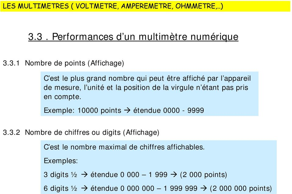 Exemple: 10000 points étendue 0000-9999 3.