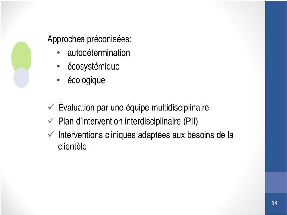 multidisciplinaire Plan d intervention
