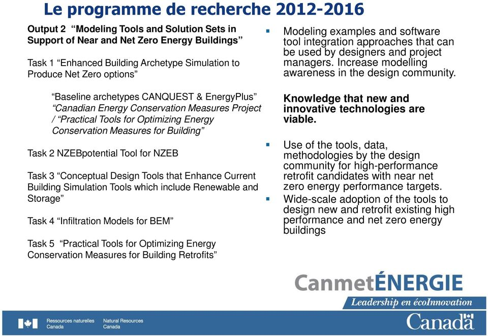 for NZEB Task 3 Conceptual Design Tools that Enhance Current Building Simulation Tools which include Renewable and Storage Task 4 Infiltration Models for BEM Task 5 Practical Tools for Optimizing