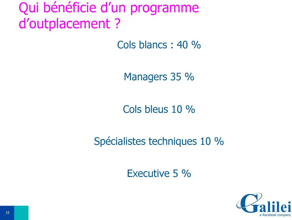 Cols blancs : 40 % Managers 35 %
