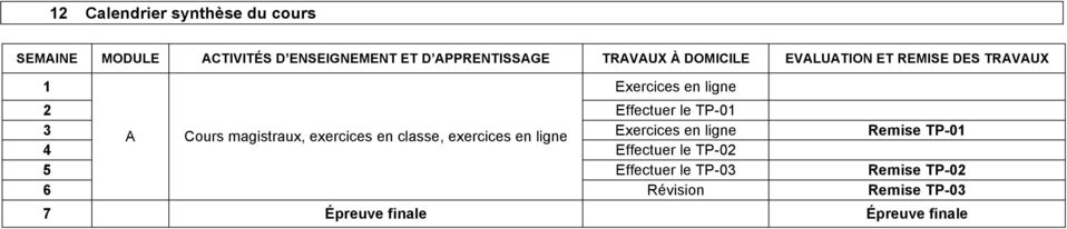 Cours magistraux, exercices en classe, exercices en ligne Exercices en ligne Remise TP-01 4