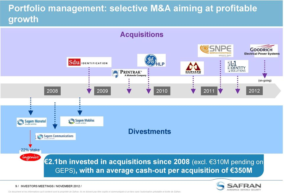 stake 2.1bn invested in acquisitions since 2008 (excl.