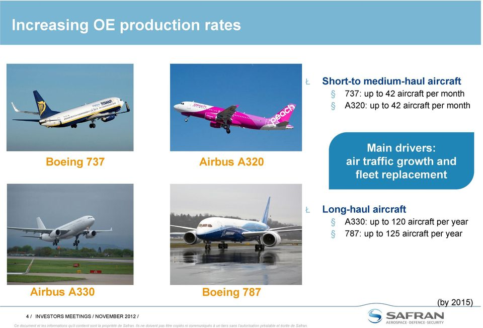 growth and fleet replacement Ł Long-haul aircraft A330: up to 120 aircraft per year 787: up