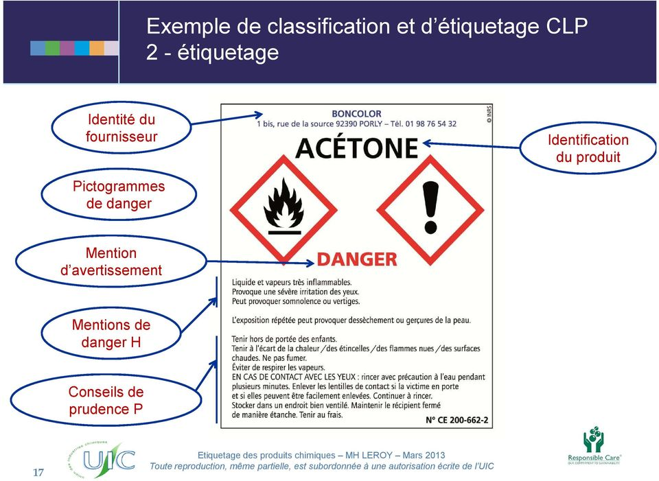 du produit Pictogrammes de danger Mention d