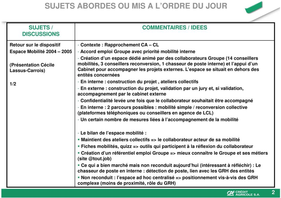 L espace se situait en dehors des entités concernées - En interne : construction du projet, ateliers collectifs - En externe : construction du projet, validation par un jury et, si validation,