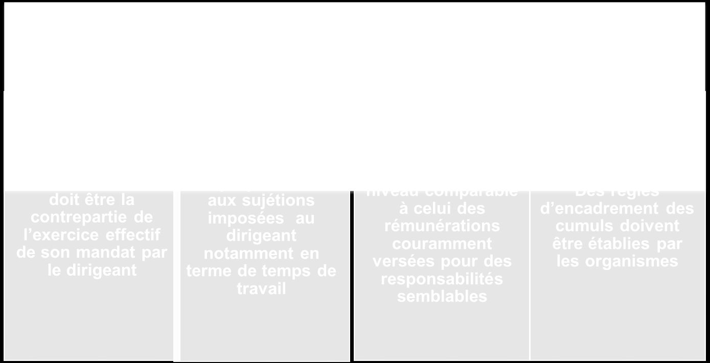 Adéquation