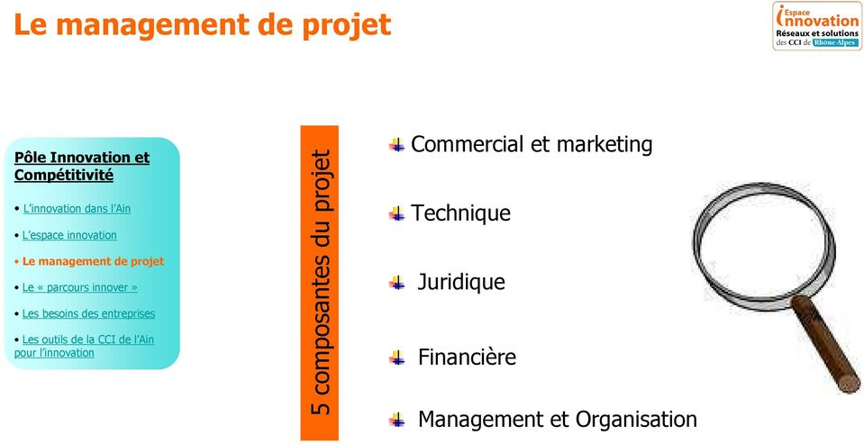Commercial et marketing Technique