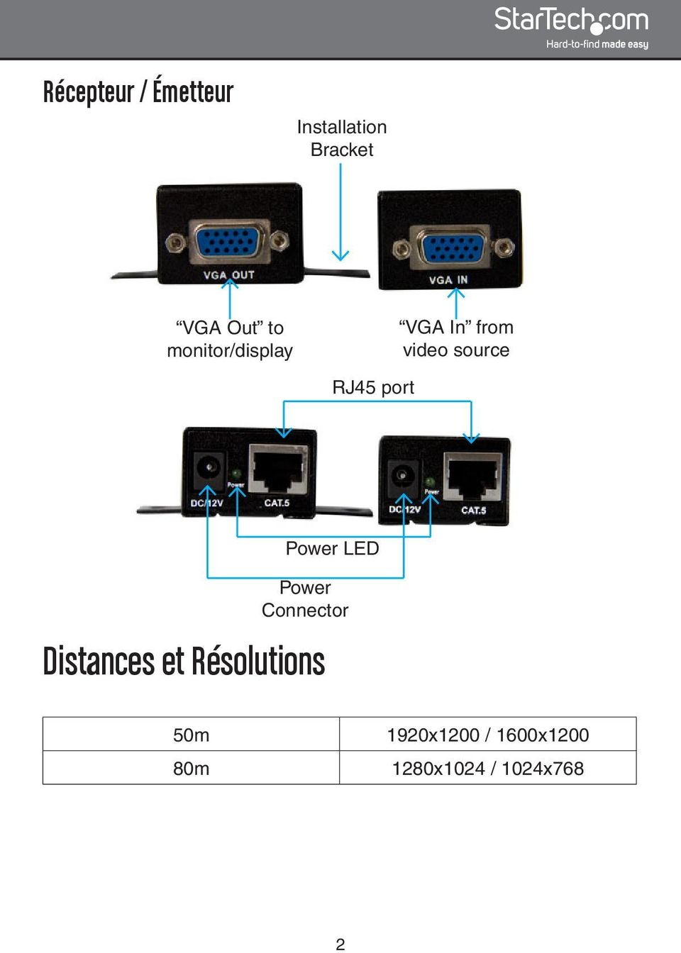 port Distances et Résolutions Power LED Power