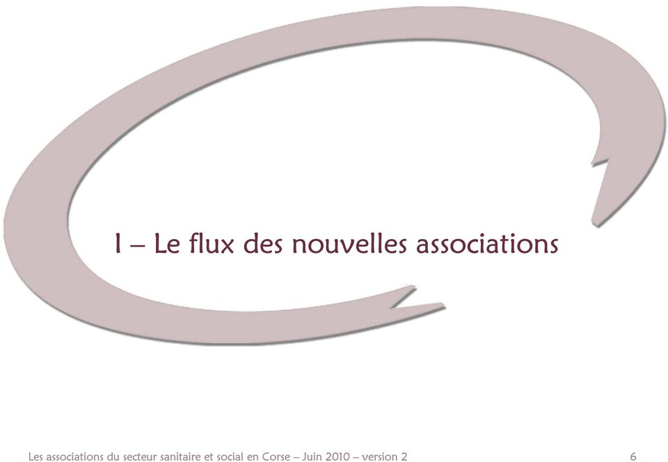 associations du secteur