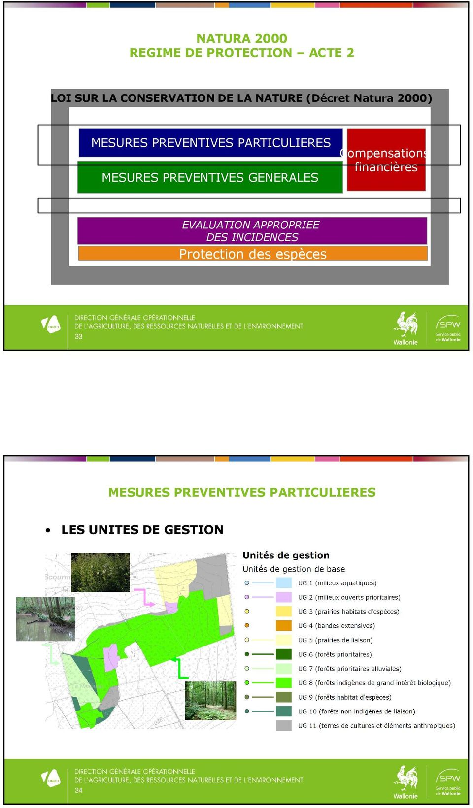 GENERALES Compensations financières EVALUATION APPROPRIEE DES INCIDENCES