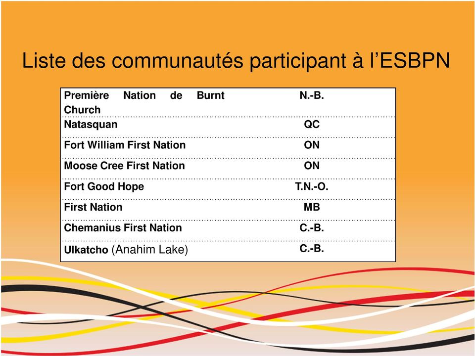 Cree First Nation Fort Good Hope First Nation Chemanius First
