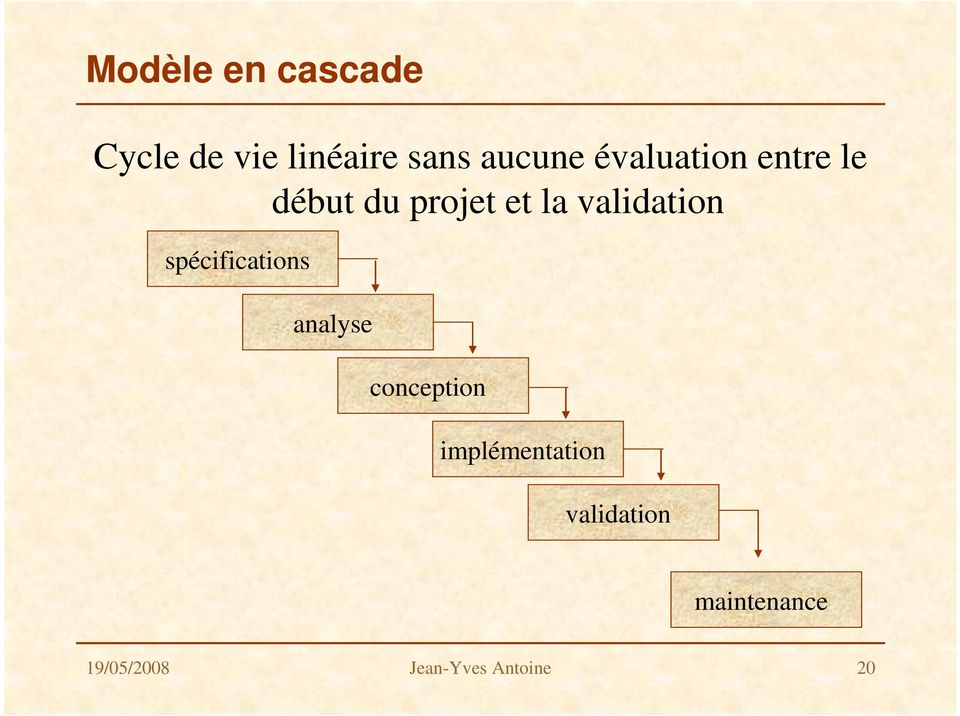 validation spécifications analyse conception