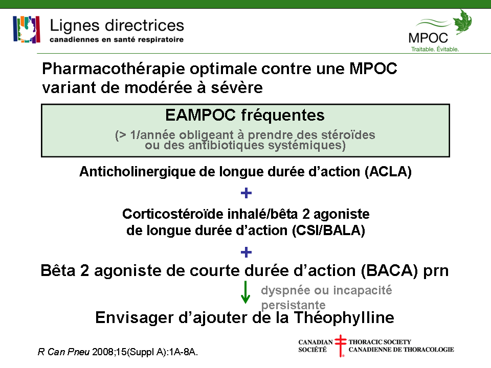Pharmacothérapie optimale contre