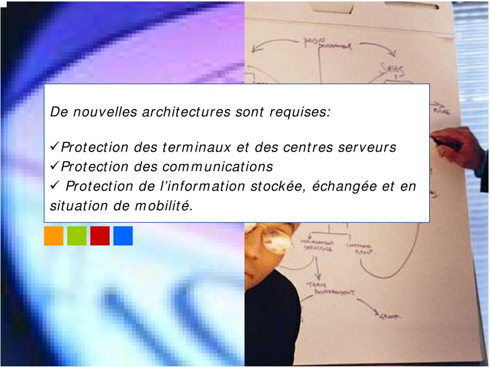 Protection des communications Protection de l