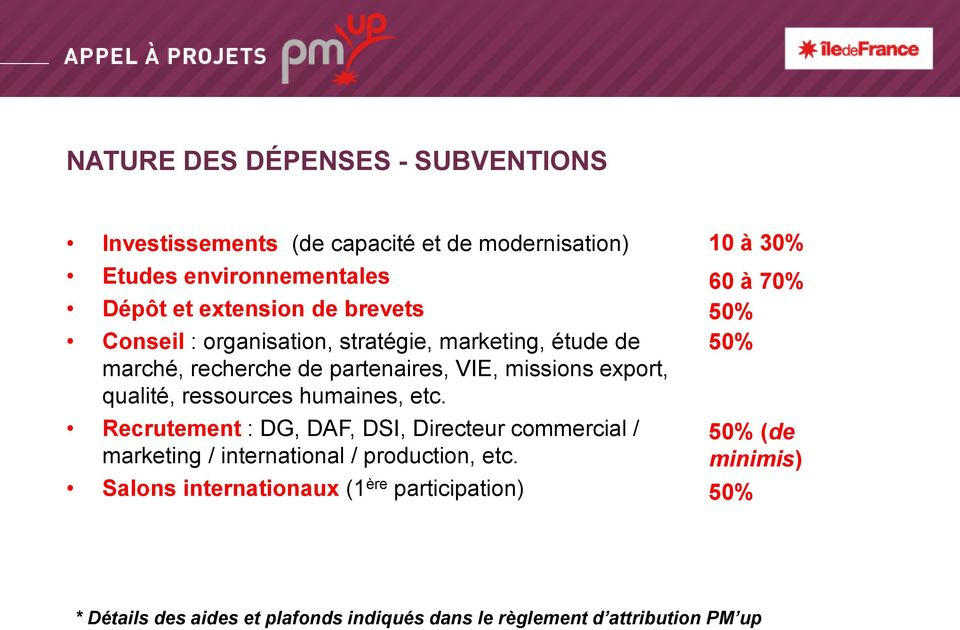 ressources humaines, etc. Recrutement : DG, DAF, DSI, Directeur commercial / marketing / international / production, etc.