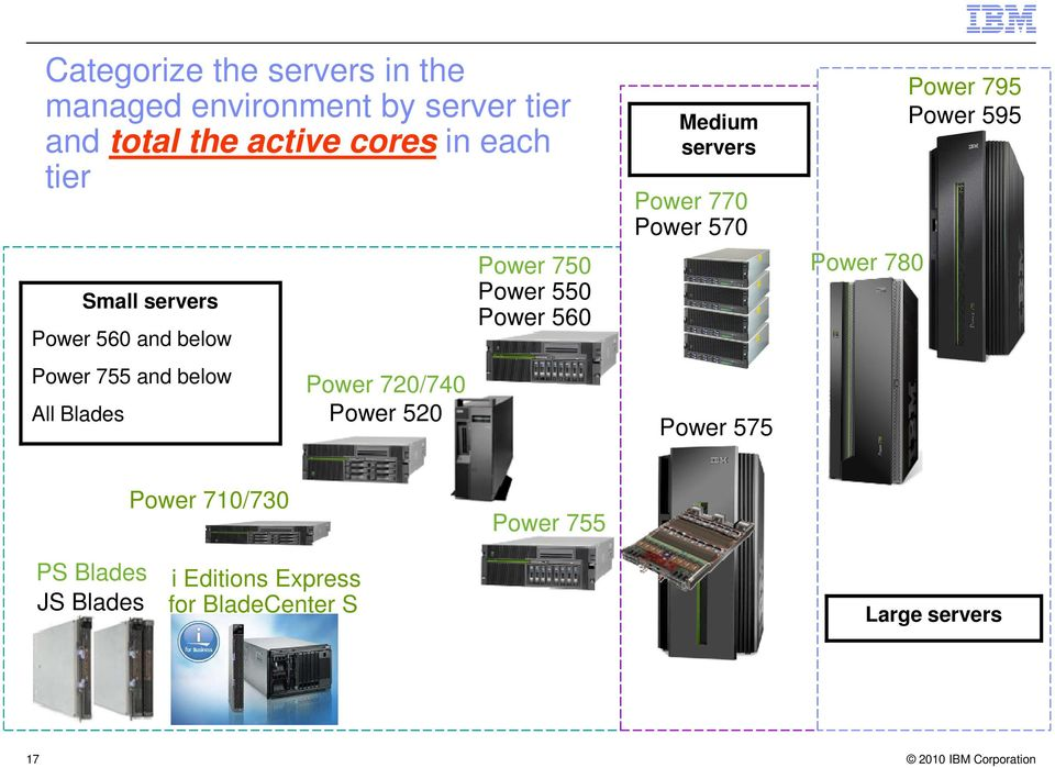 Power 750 Power 550 Power 560 edium servers Power 770 Power 570 Power 575 Power 780 Power 795