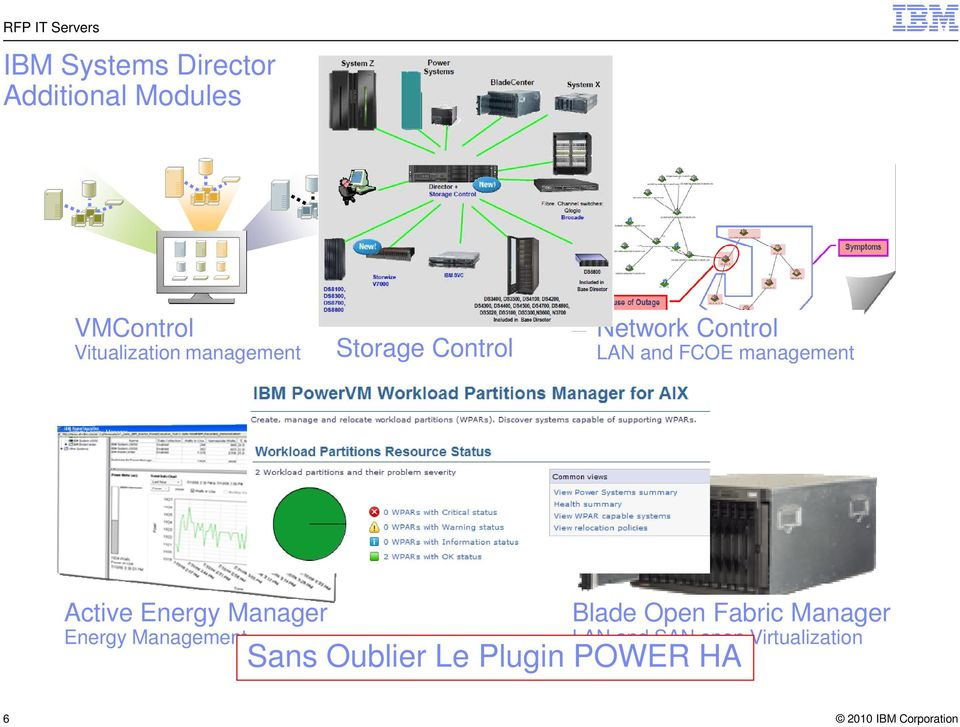 management Active Energy anager Active Energy anager Energy anagement