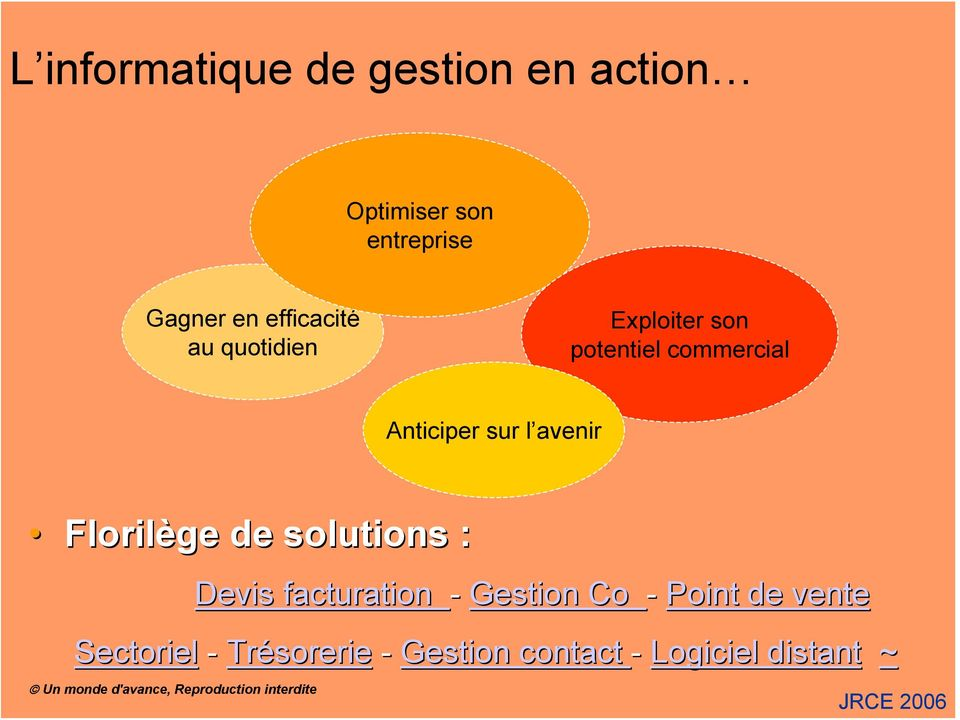 sur l avenir Florilège de solutions : Devis facturation - Gestion Co -
