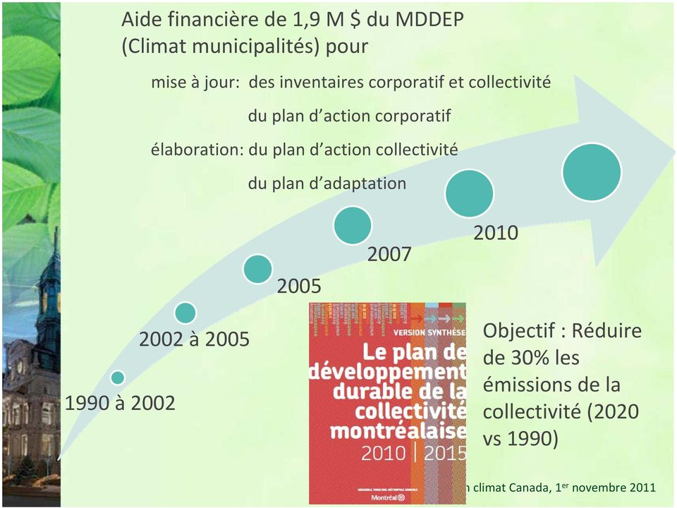 du plan d action collectivité du plan d adaptation 2005 2007 2010 1990 à2002