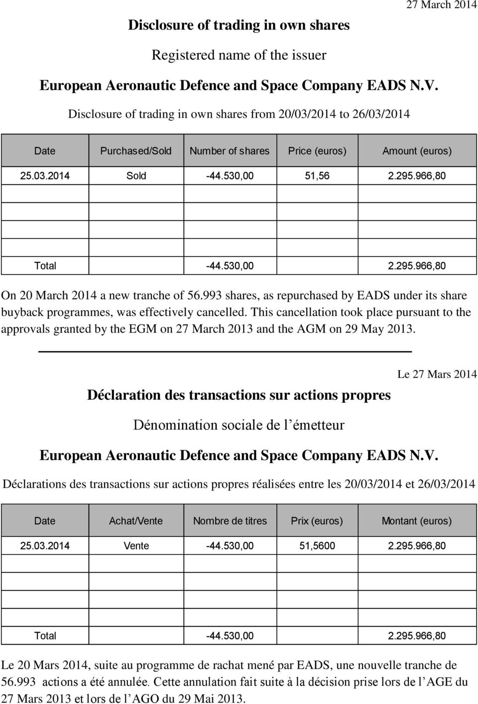 This cancellation took place pursuant to the approvals granted by the EGM on 27 March 2013 and the AGM on 29 May 2013.