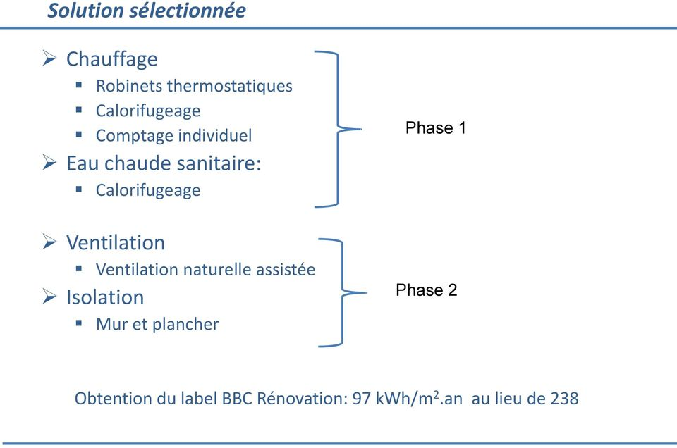 Calorifugeage Ventilation Ventilation naturelle assistée Isolation