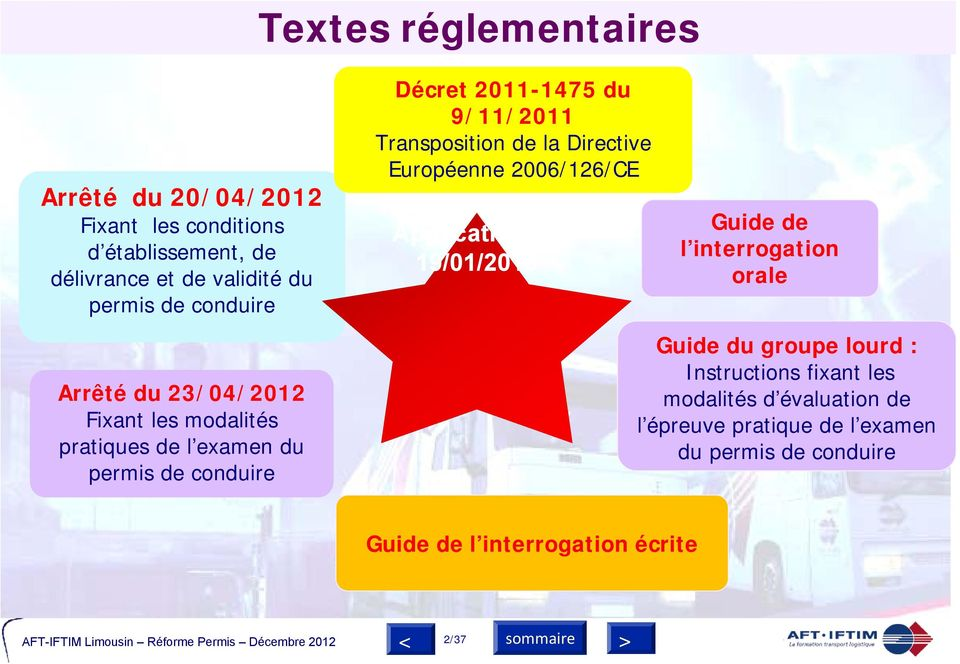 la Directive Européenne 2006/126/CE Application au 19/01/2013 Guide de l interrogation orale Guide du groupe lourd : Instructions
