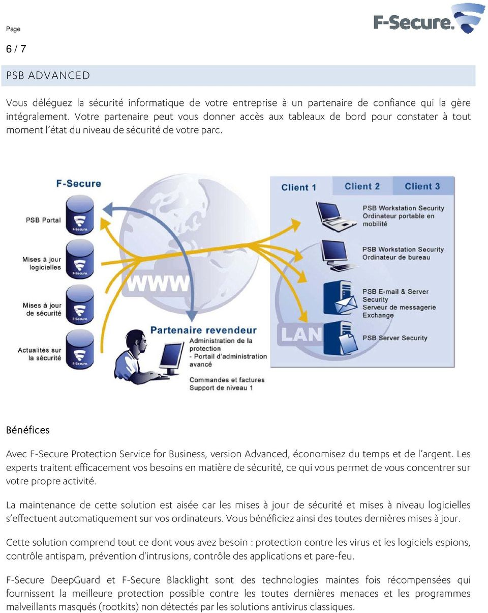 Bénéfices Avec F-Secure Protection Service for Business, version Advanced, économisez du temps et de l argent.
