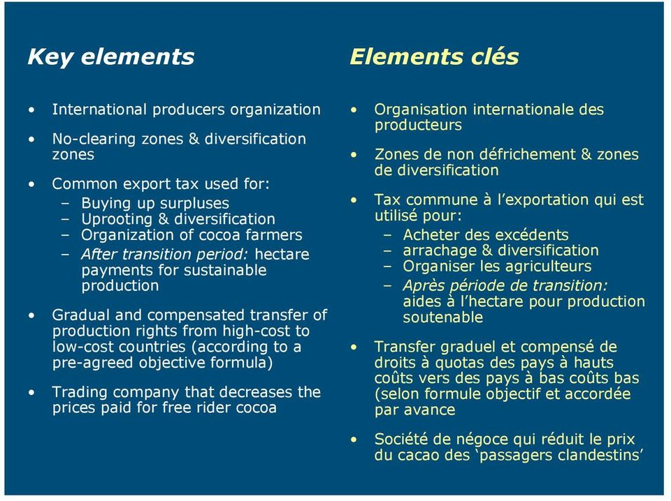 pre-agreed objective formula) Trading company that decreases the prices paid for free rider cocoa Organisation internationale des producteurs Zones de non défrichement & zones de diversification Tax