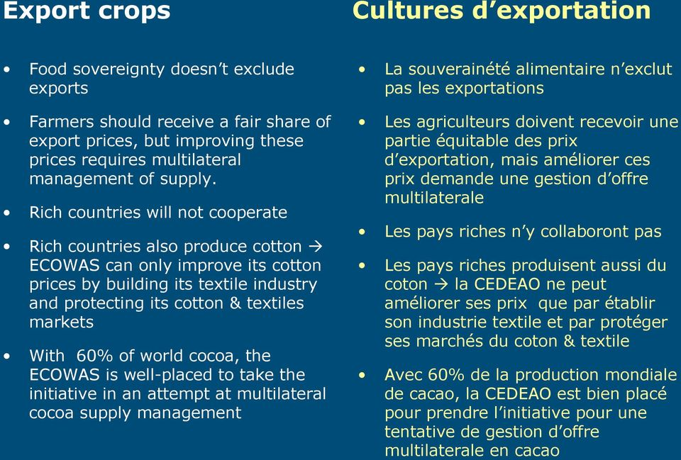 Rich countries will not cooperate Rich countries also produce cotton ECOWAS can only improve its cotton prices by building its textile industry and protecting its cotton & textiles markets With 60%