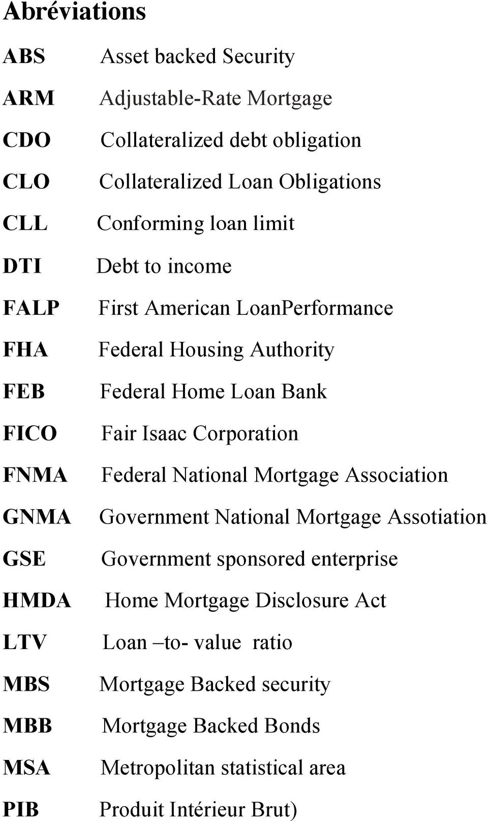 Authority Federal Home Loan Bank Fair Isaac Corporation Federal National Mortgage Association Government National Mortgage Assotiation Government
