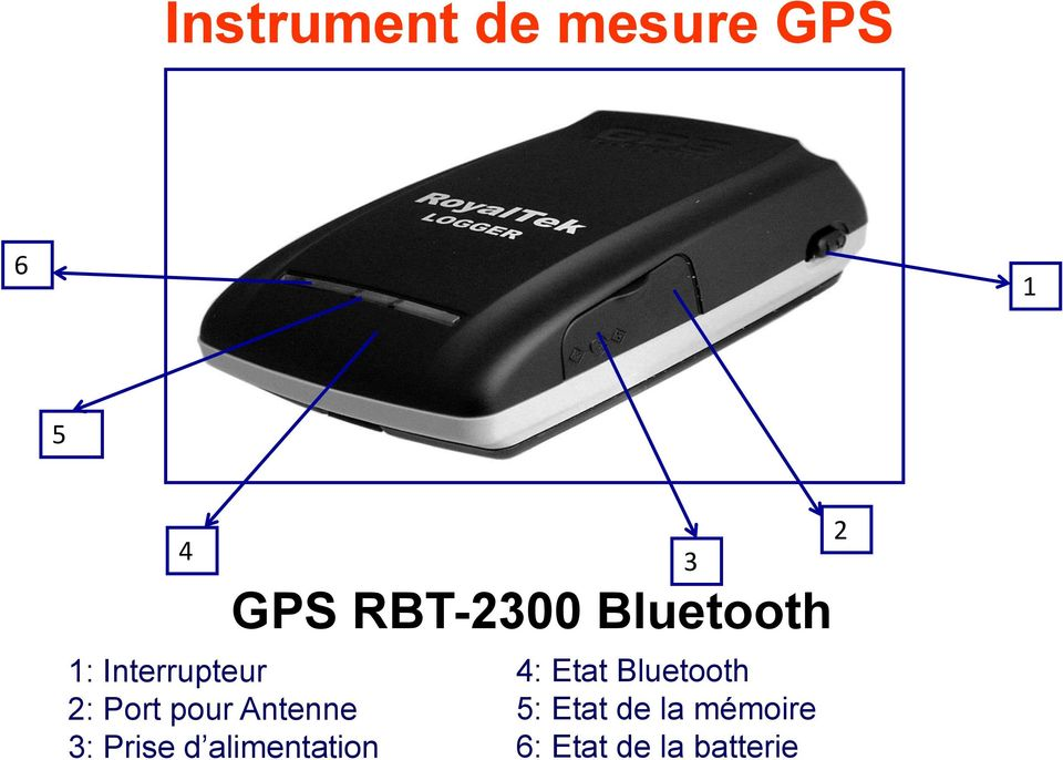 alimentation GPS RBT-2300 Bluetooth 4: Etat