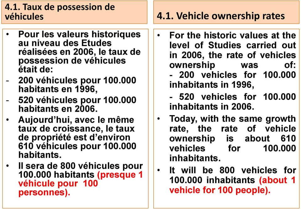 000 habitants (presque 1 véhicule pour 100 personnes). 4.1. Vehicle ownership rates For the historic values at the level of Studies carried out in 2006, the rate of vehicles ownership was of: - 200 vehicles for 100.
