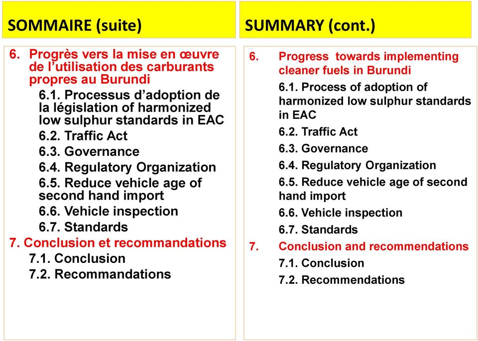 Conclusion 7.2. Recommandations SUMMARY (cont.) 6. Progress towards implementing cleaner fuels in Burundi 6.1. Process of adoption of harmonized low sulphur standards in EAC 6.2. Traffic Act 6.