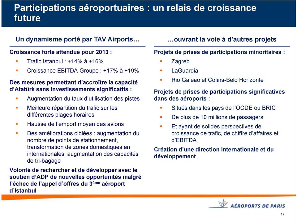 plages horaires Hausse de l emport moyen des avions Des améliorations ciblées : augmentation du nombre de points de stationnement, transformation de zones domestiques en internationales, augmentation