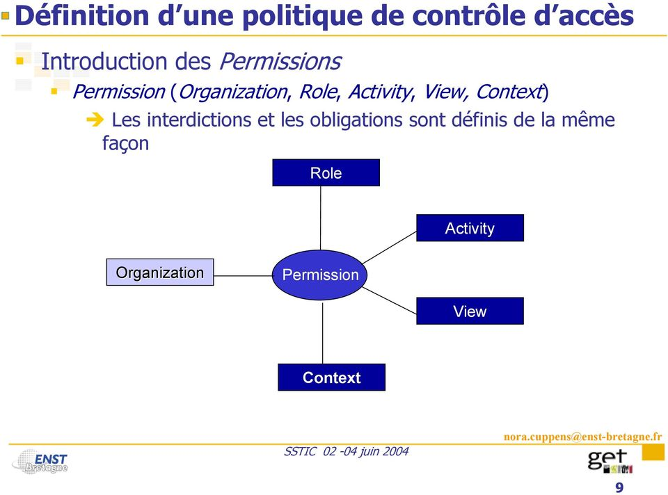 View, Context) Les interdictions et les obligations sont