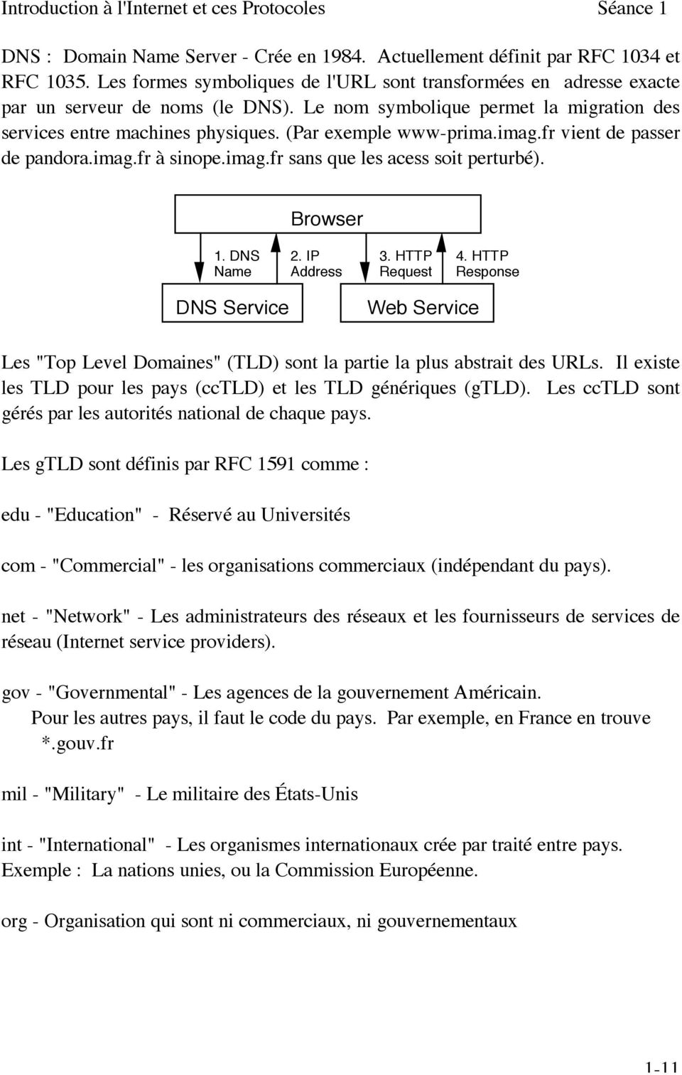"Browser 1. DNS Name 2. IP Address 3. HTTP Request 4. HTTP Response DNS Service Web Service Les ""Top Level Domaines"" (TLD) sont la partie la plus abstrait des URLs."