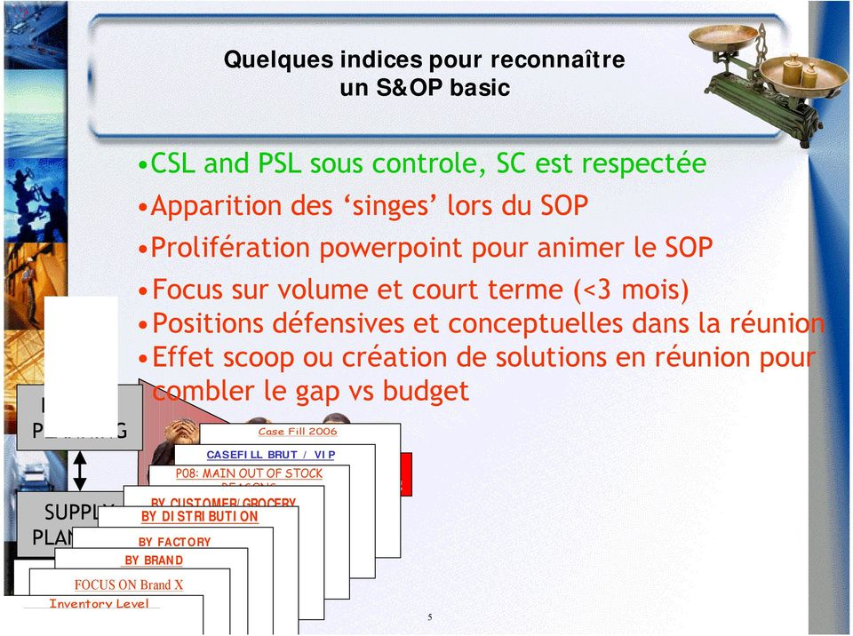combler le gap vs budget Case Fill 2006 100 PRE-S&OP 99 98 97 Not updated 96 S&OP MEETING 100 95 99,5 94 REASONS 99 93 MEETING 98,5 92 BY Supply: CUSTOMER/GROCERY 6233c, 56% 98 91 CASEFILL BRUT / VIP