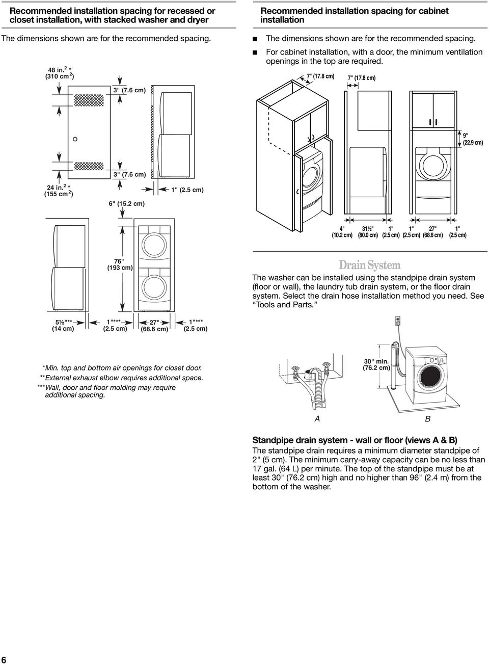 "For cabinet installation, with a door, the minimum ventilation openings in the top are required. 7"" (17.8 cm) 7"" (17.8 cm) 9"" (22.9 cm) 3"" (7.6 cm) 24 in. 2 * (155 cm 2 ) 6"" (15.2 cm) 1"" (2."