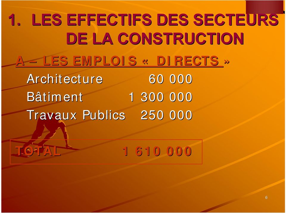 Architecture 60 000 Bâtiment 1 300 000
