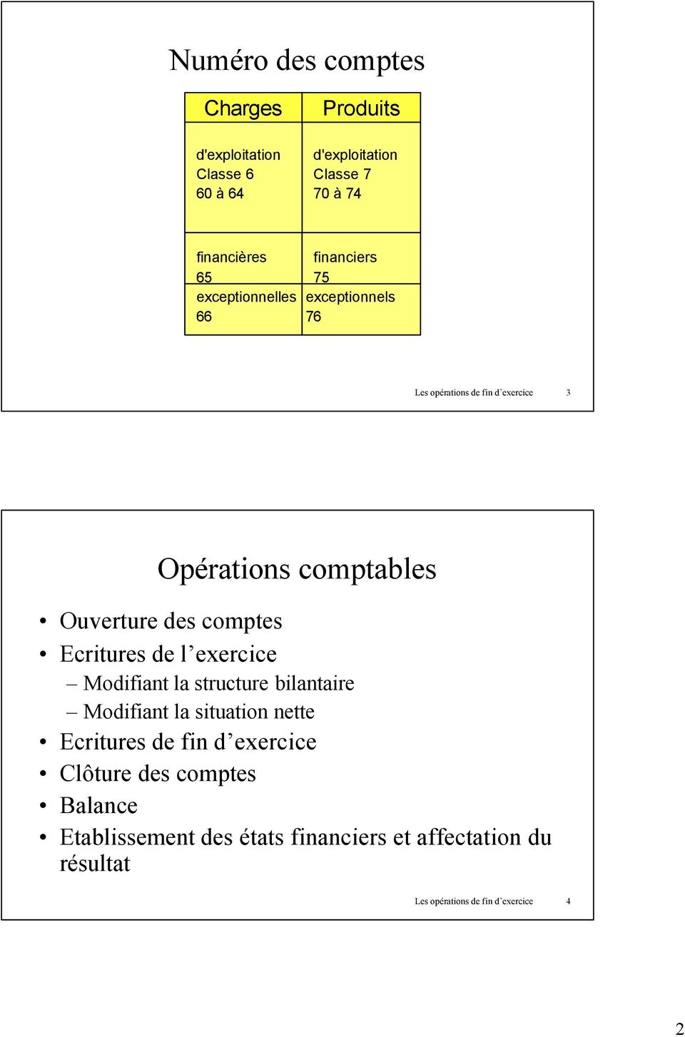 comptes Ecritures de l exercice Modifiant la structure bilantaire Modifiant la situation nette Ecritures de fin d