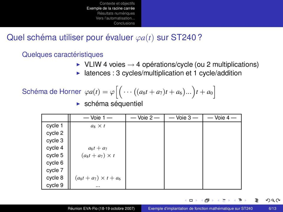 cycle/addition h Schéma de Horner ϕa(t) = ϕ `(a i 8t + a 7)t + a 6.