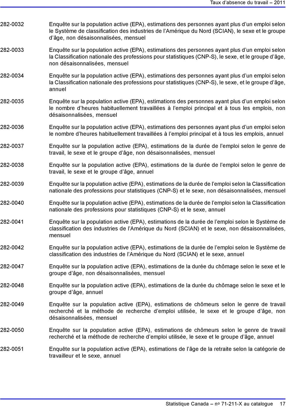 (CNP-S), le sexe, et le grpe d âge, non désaisonnalisées, mensuel 282-0034 Enquête sur la population active (EPA), estimations des personnes ayant plus d un emploi selon la Classification nationale